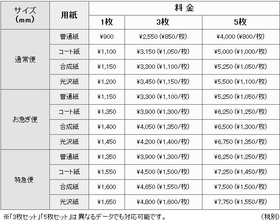 ポスター印刷料金表_A2サイズ