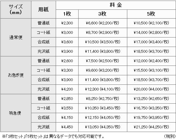 ポスター印刷料金表_B0サイズ